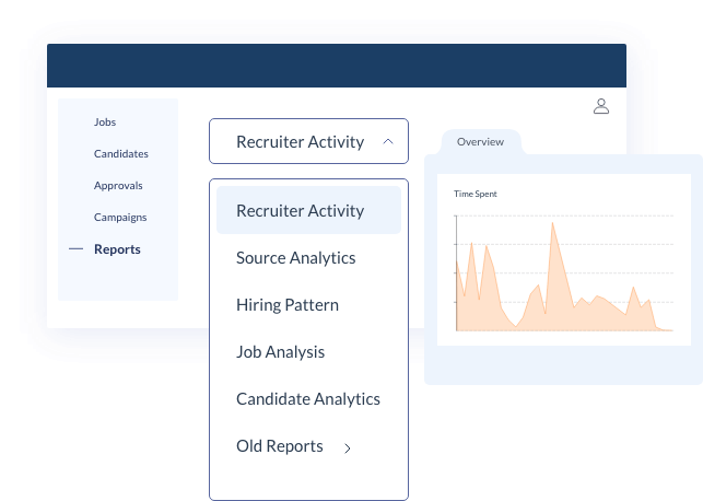 Dashboard and Analytics